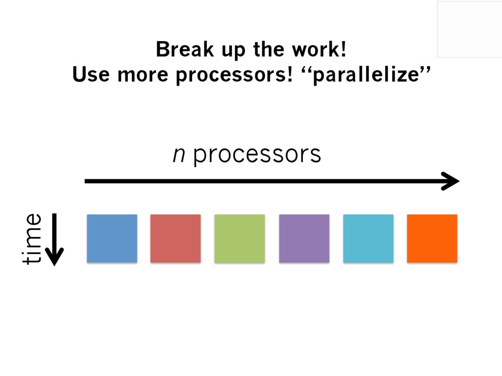 """time Break up the work! Use more processors! """"p..."""