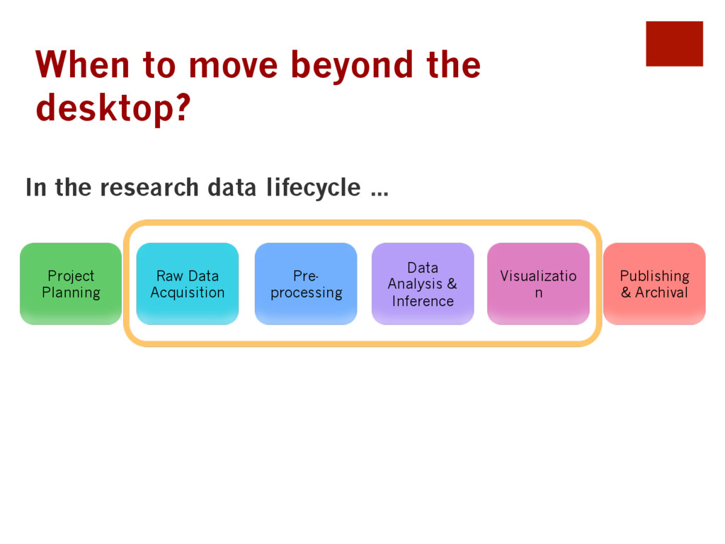 When to move beyond the desktop? In the researc...