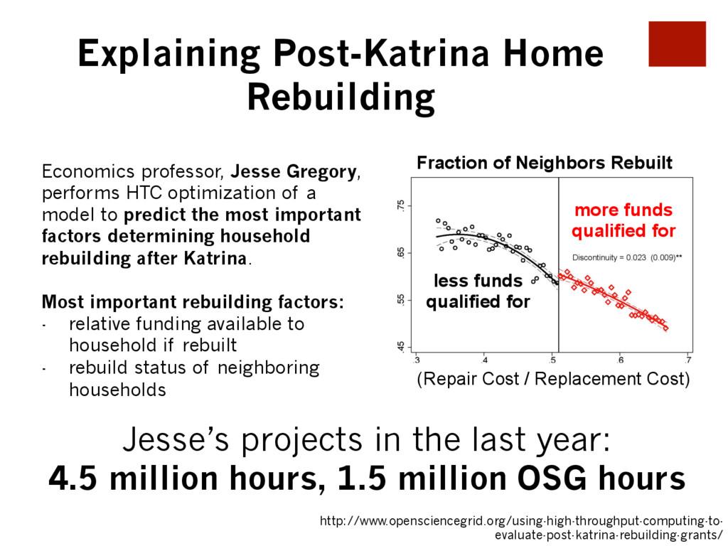 Explaining Post-Katrina Home Rebuilding Economi...
