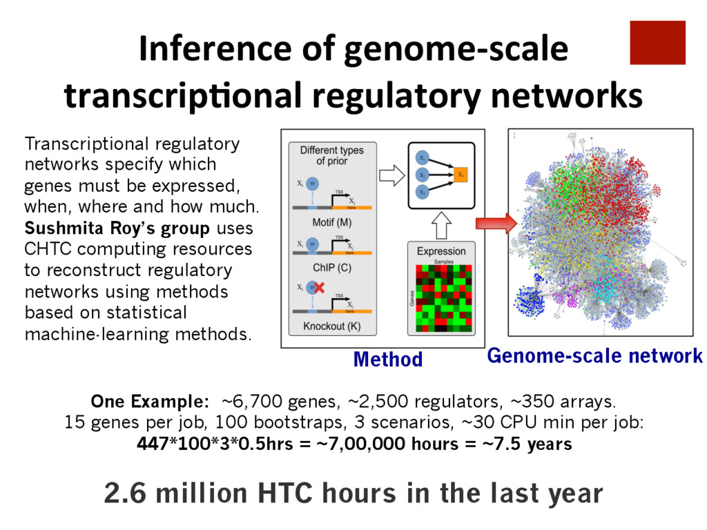 Inference of genome-‐scale   trans...