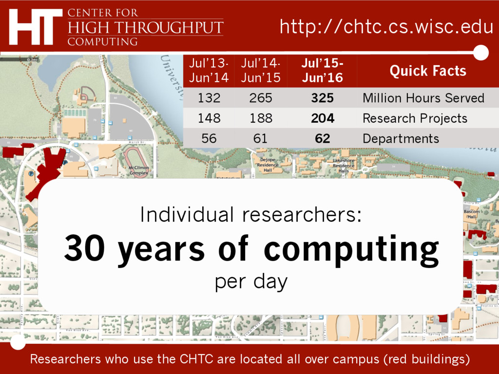 Researchers who use the CHTC are located all ov...
