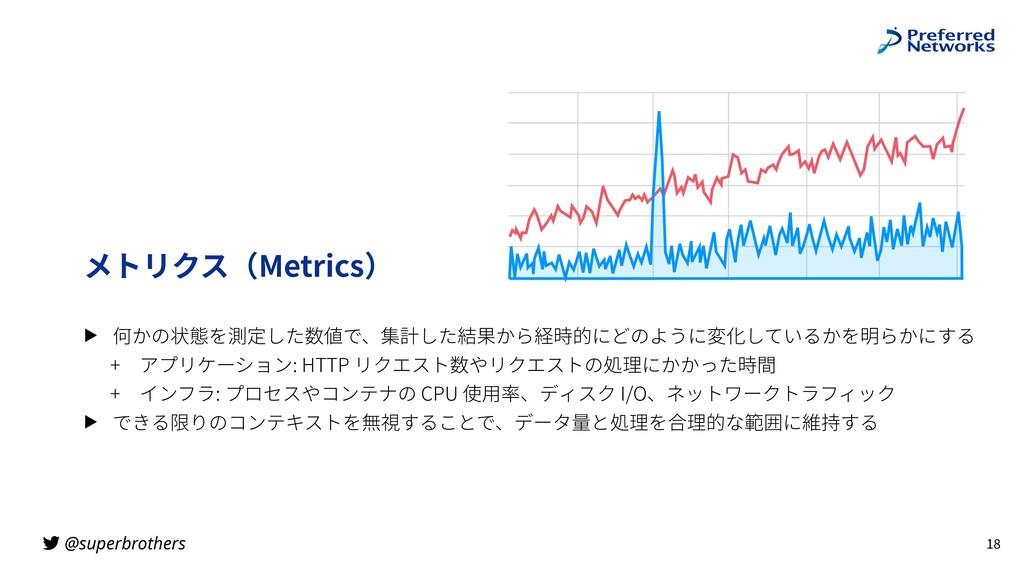 @superbrothers メトリクス(Metrics) ▶ 何かの状態を測定した数値で、集...