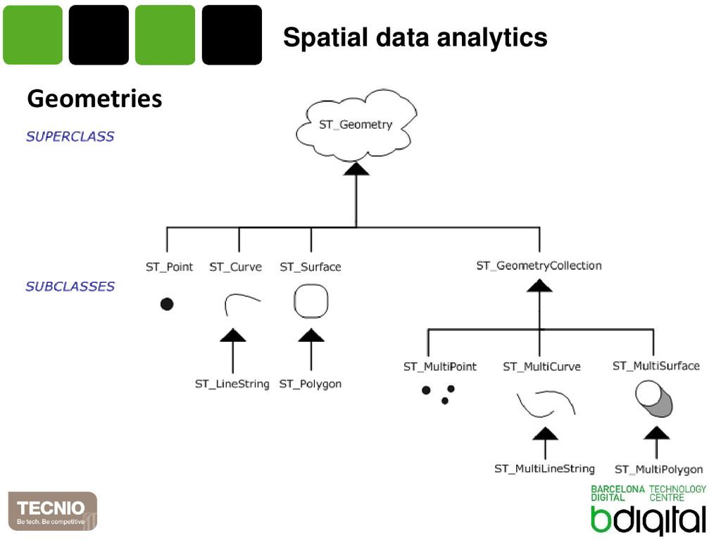 Spatial data analytics Geometries