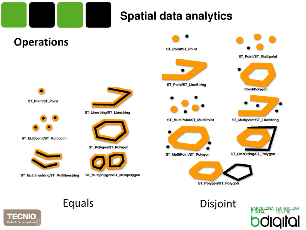 Spatial data analytics Operations Equals Disjoi...