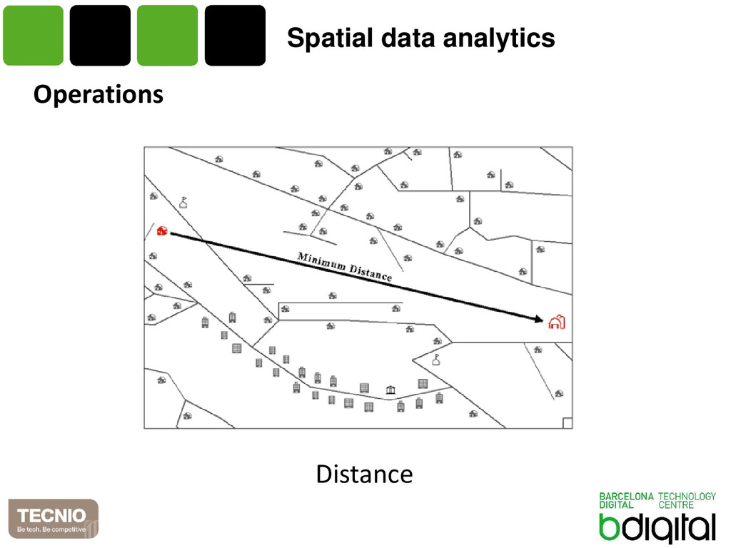 Spatial data analytics Operations Distance