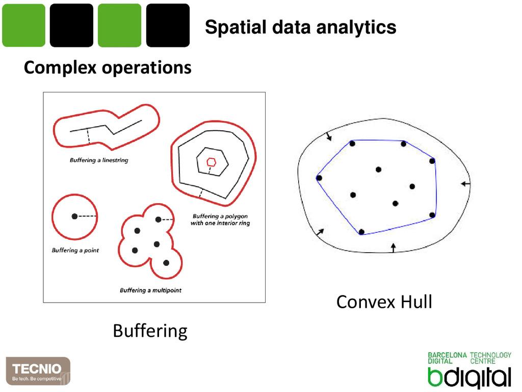 Spatial data analytics Complex operations Buffe...