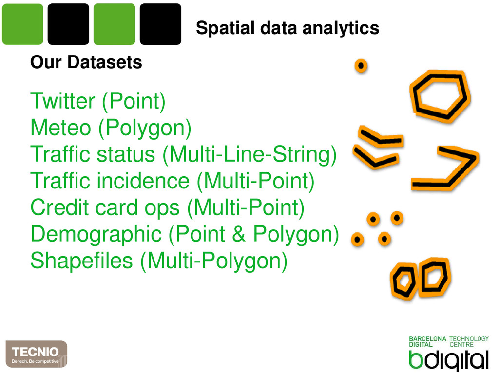 Our Datasets Twitter (Point) Meteo (Polygon) Tr...