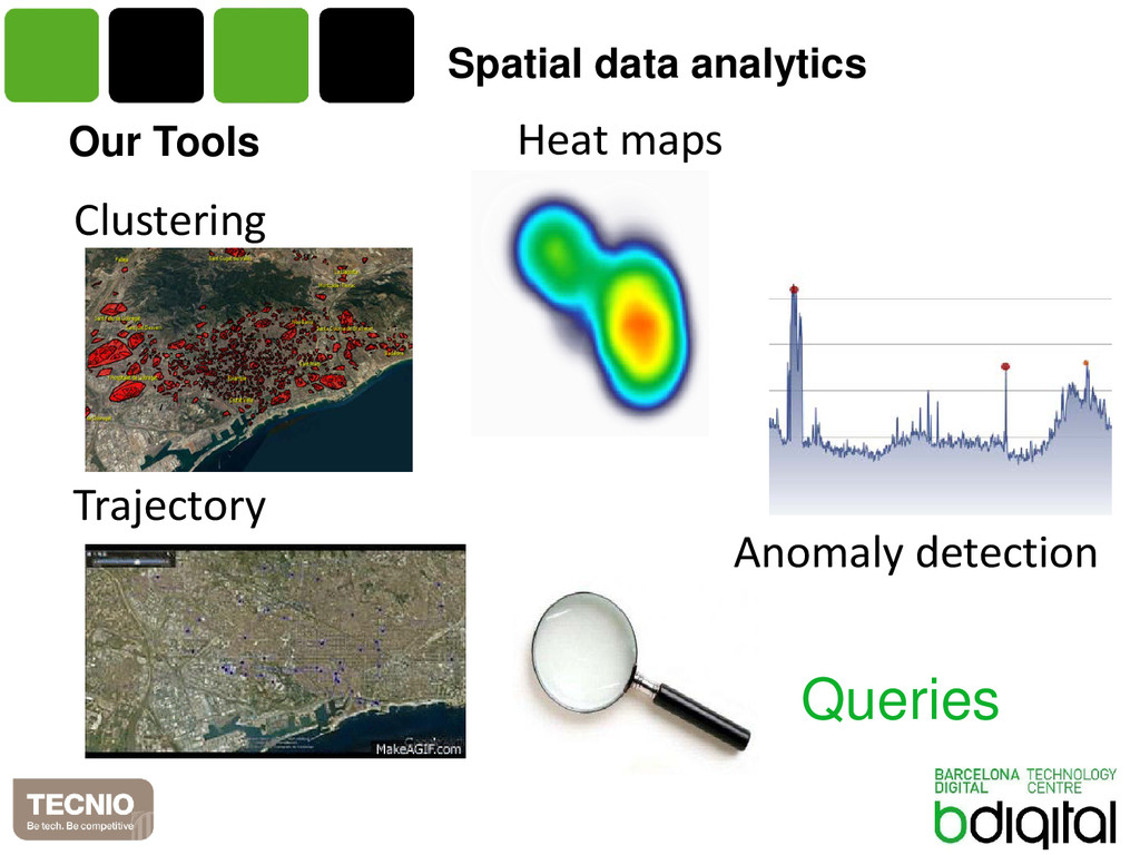 Our Tools Queries Clustering Heat maps Trajecto...