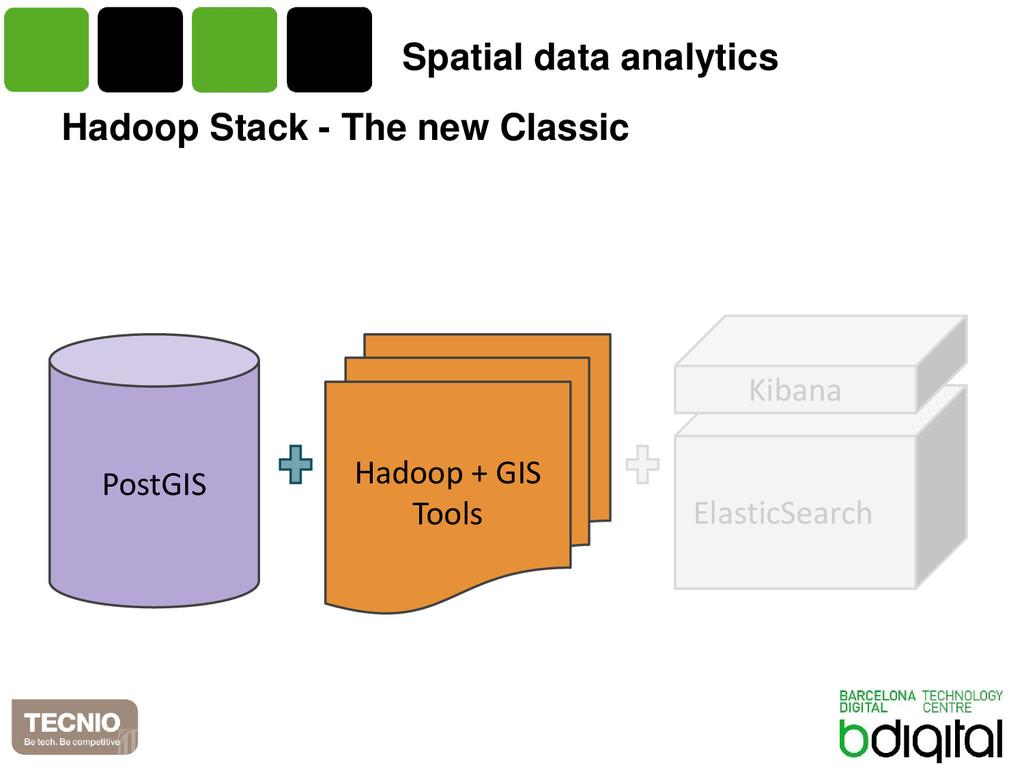 Hadoop Stack - The new Classic PostGIS Hadoop +...
