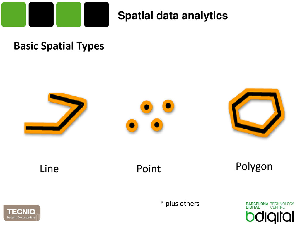 Spatial data analytics Basic Spatial Types Line...