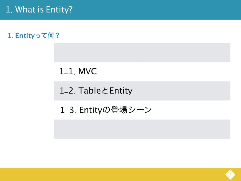 1. EntityͬͯԿʁ 1-1. MVC 1-2. TableͱEntity 1-3. E...