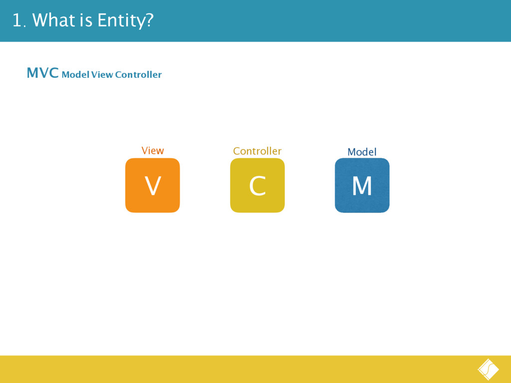 1. What is Entity? V C M MVC Model View Control...