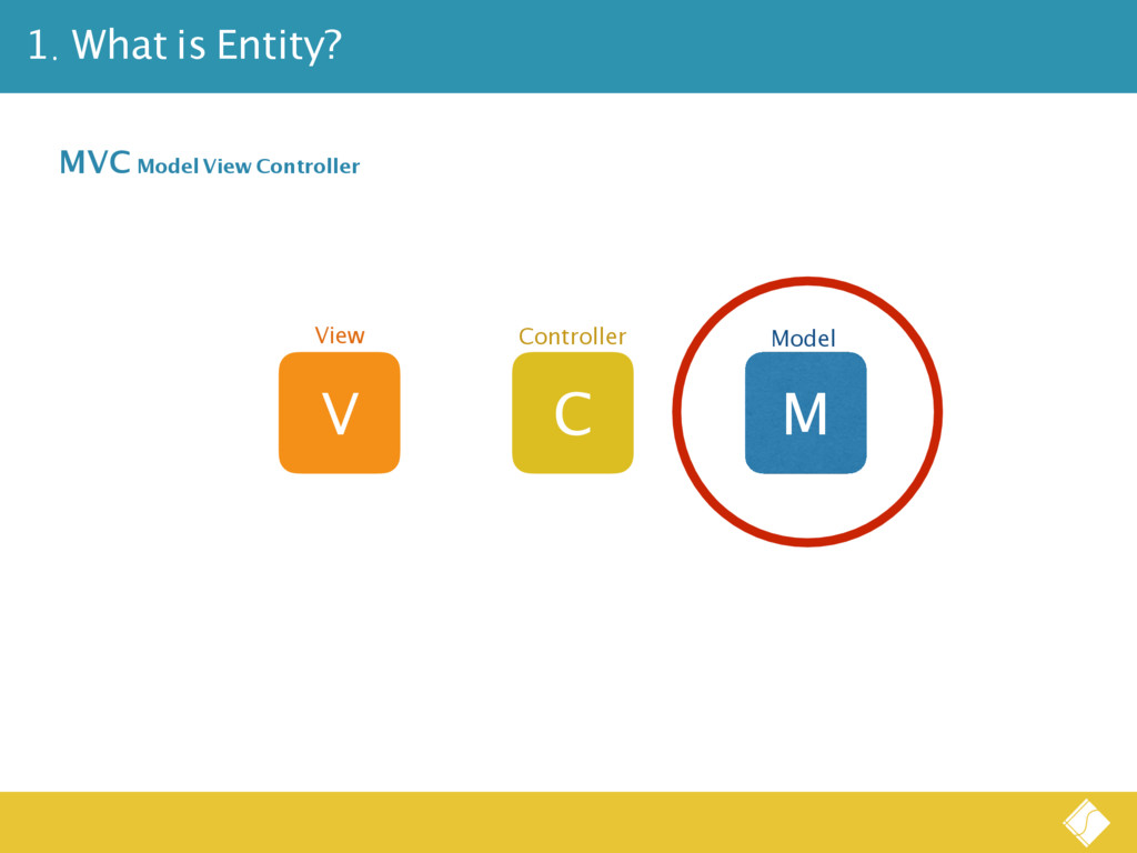 1. What is Entity? MVC Model View Controller V ...