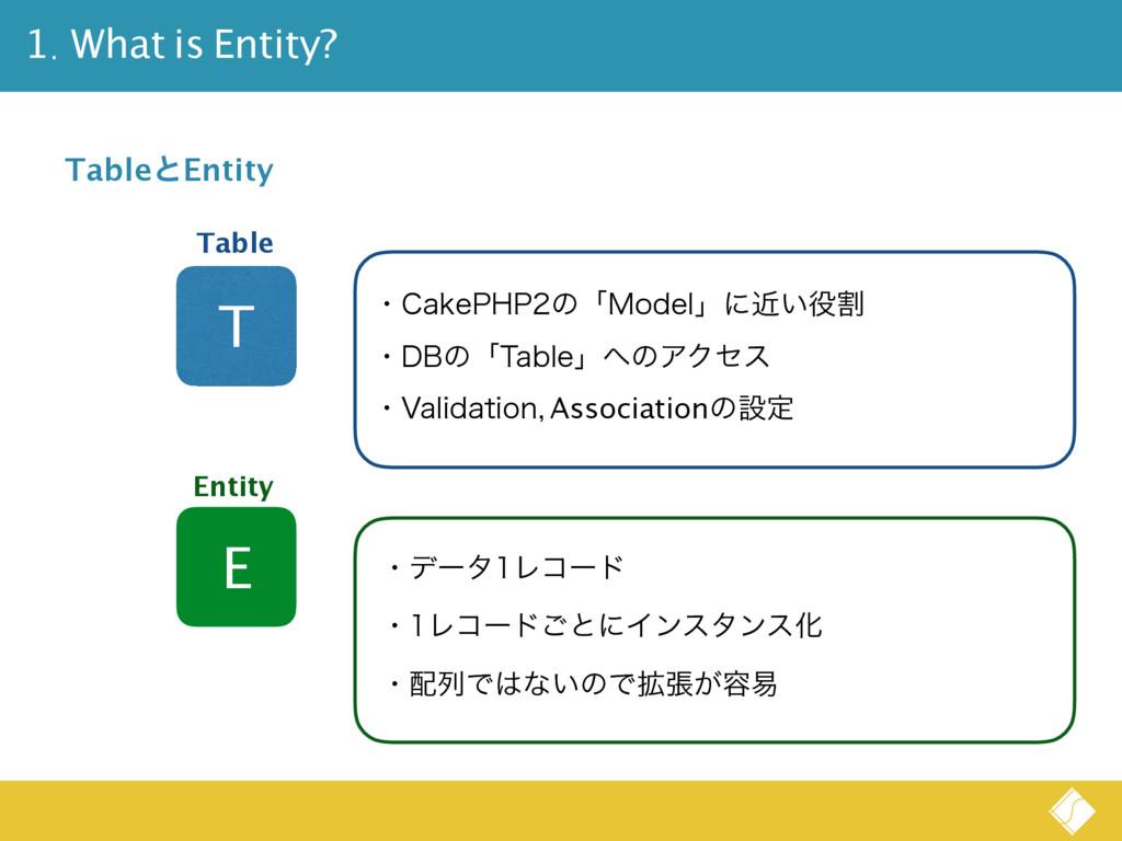 T 1. What is Entity? E ɾ$BLF1)1ͷʮ.PEFMʯʹׂ͍ۙ T...