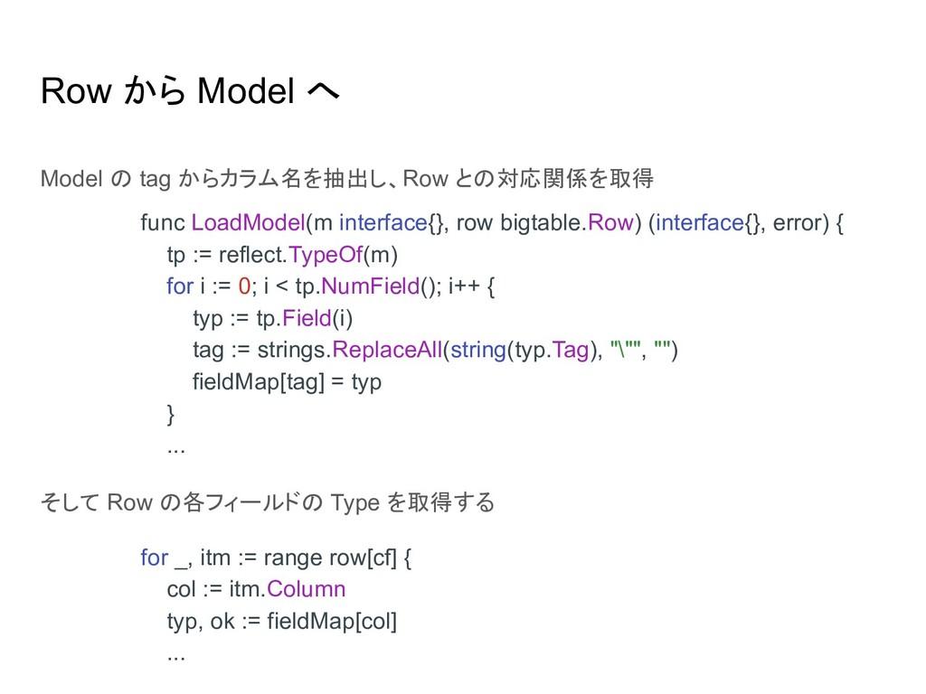 Row から Model へ Model の tag からカラム名を抽出し、Row との対応関...