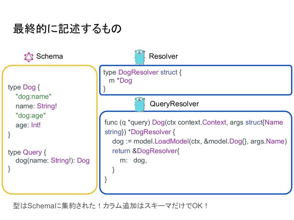 """最終的に記述するもの type Dog { """"dog:name"""" name: String! ..."""