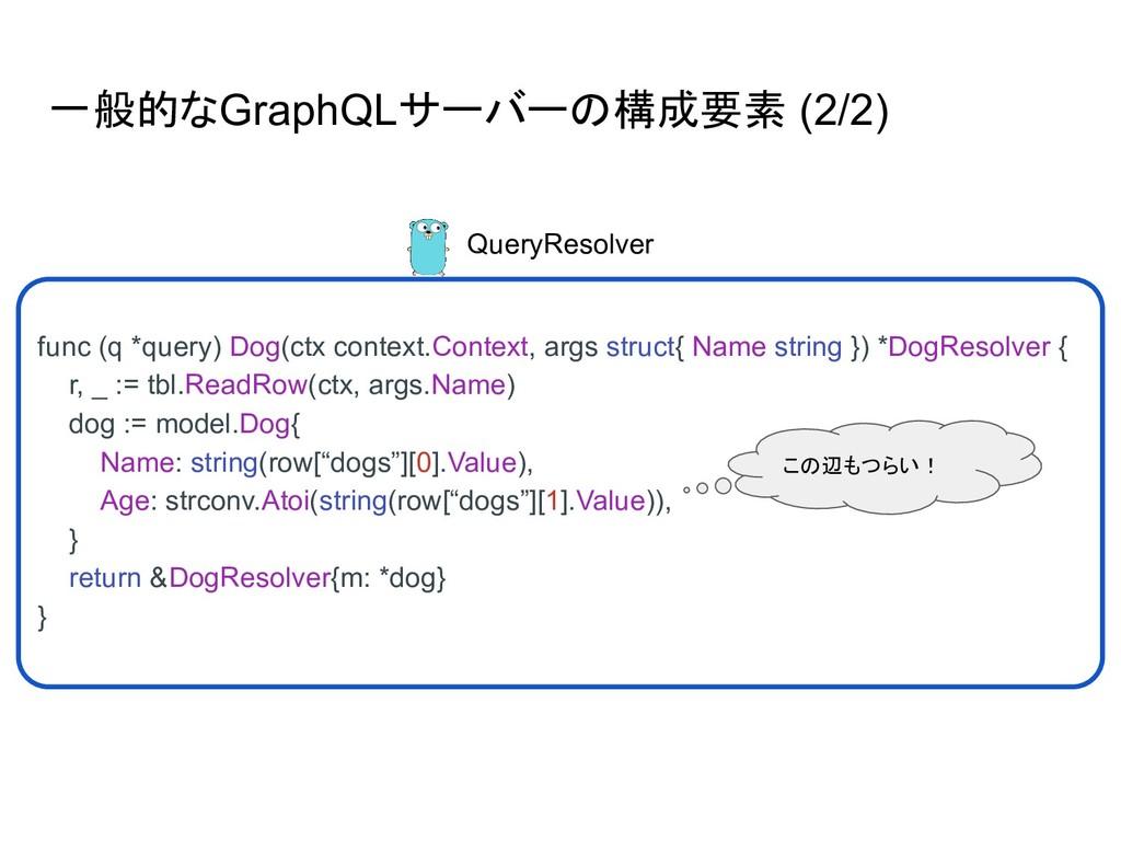 一般的なGraphQLサーバーの構成要素 (2/2) func (q *query) Dog(...
