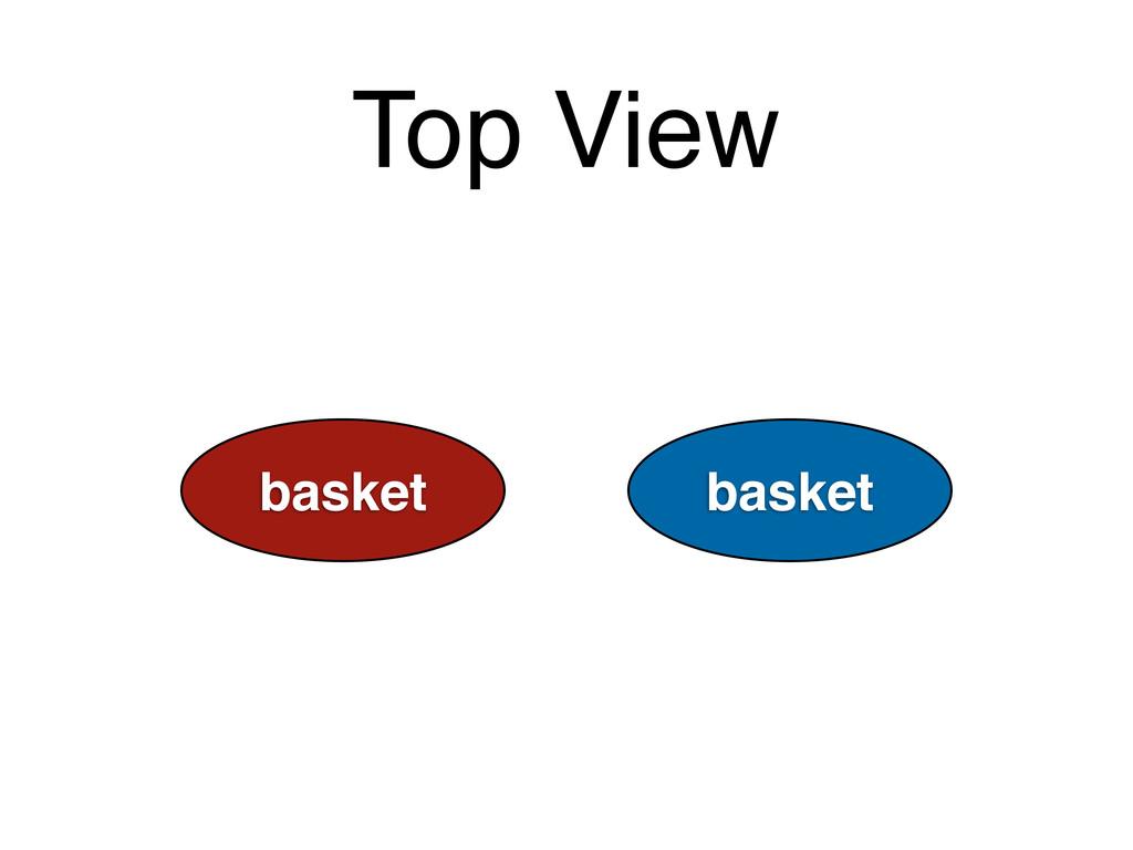 basket Top View basket