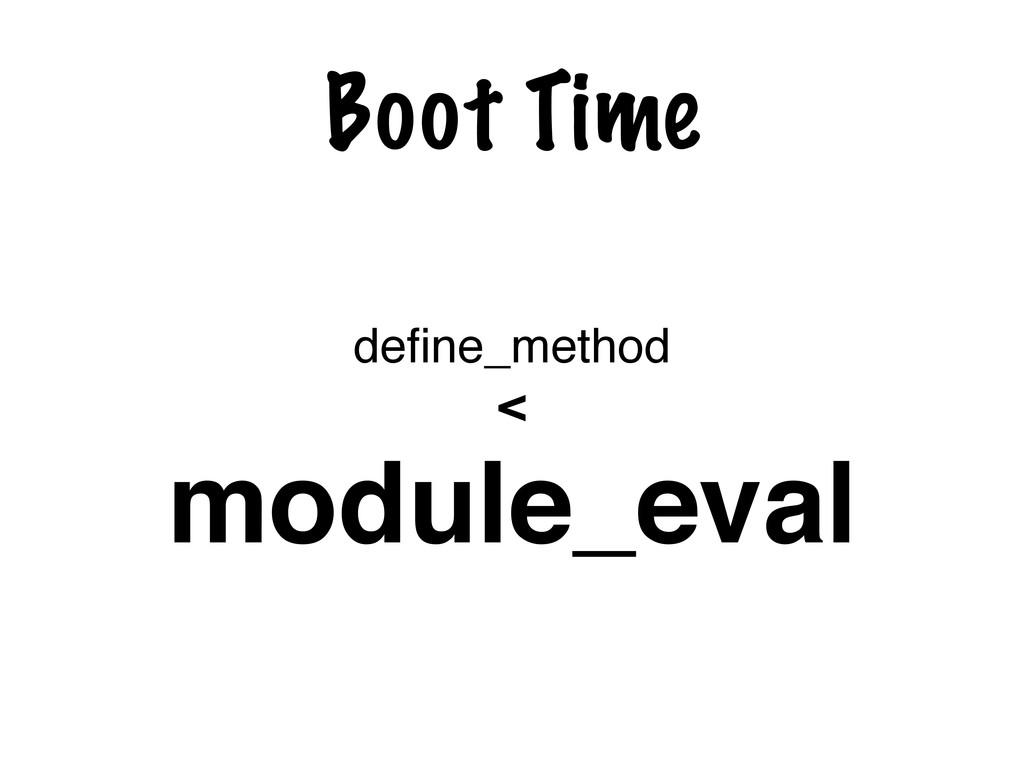 Boot Time define_method < module_eval