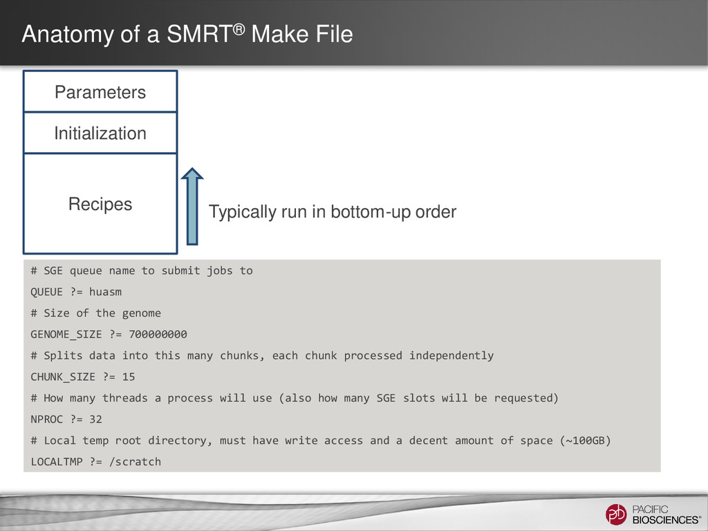 Anatomy of a SMRT® Make File # SGE queue name t...