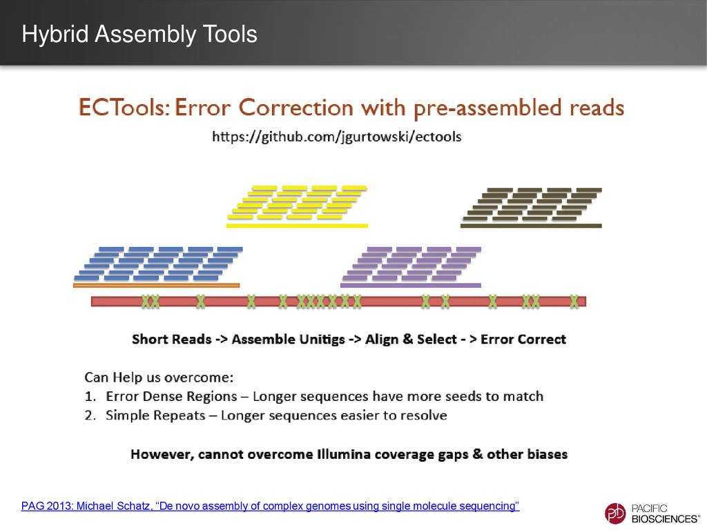 Hybrid Assembly Tools PAG 2013: Michael Schatz,...