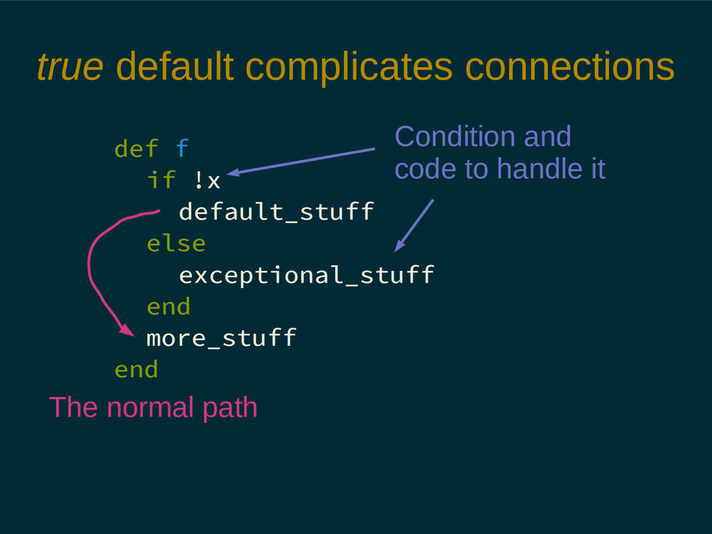 true default complicates connections def f if !...