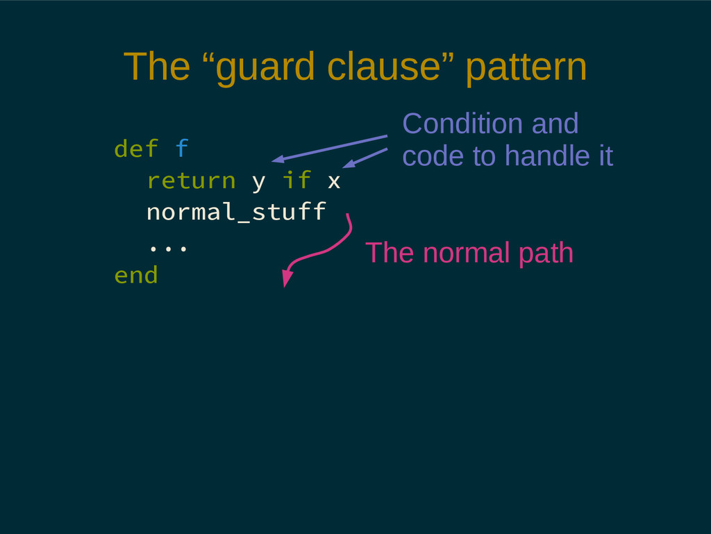 "The ""guard clause"" pattern def f return y if x ..."