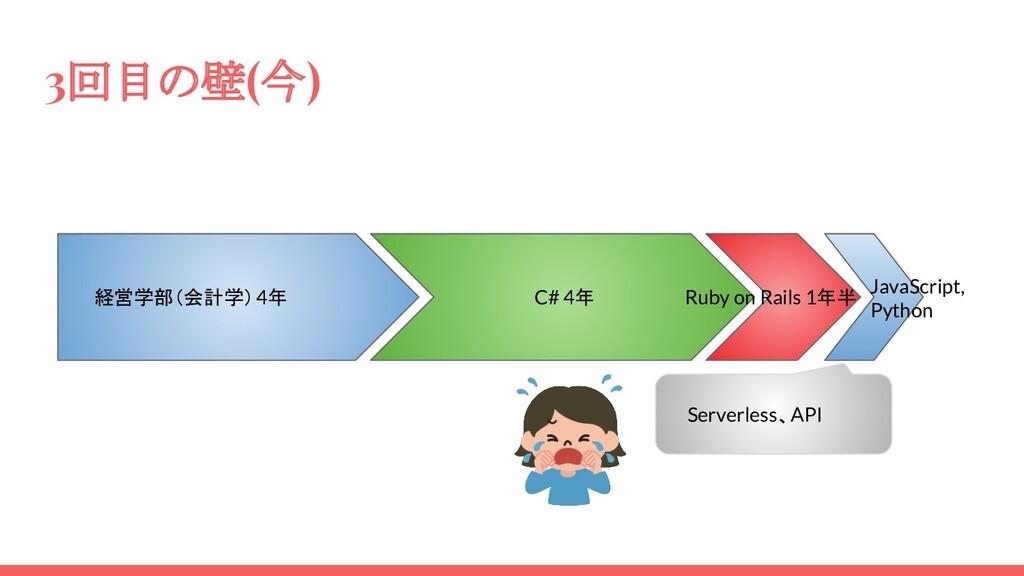 3回目の壁(今) 経営学部(会計学)4年 C# 4年 Ruby on Rails 1年半 Ja...