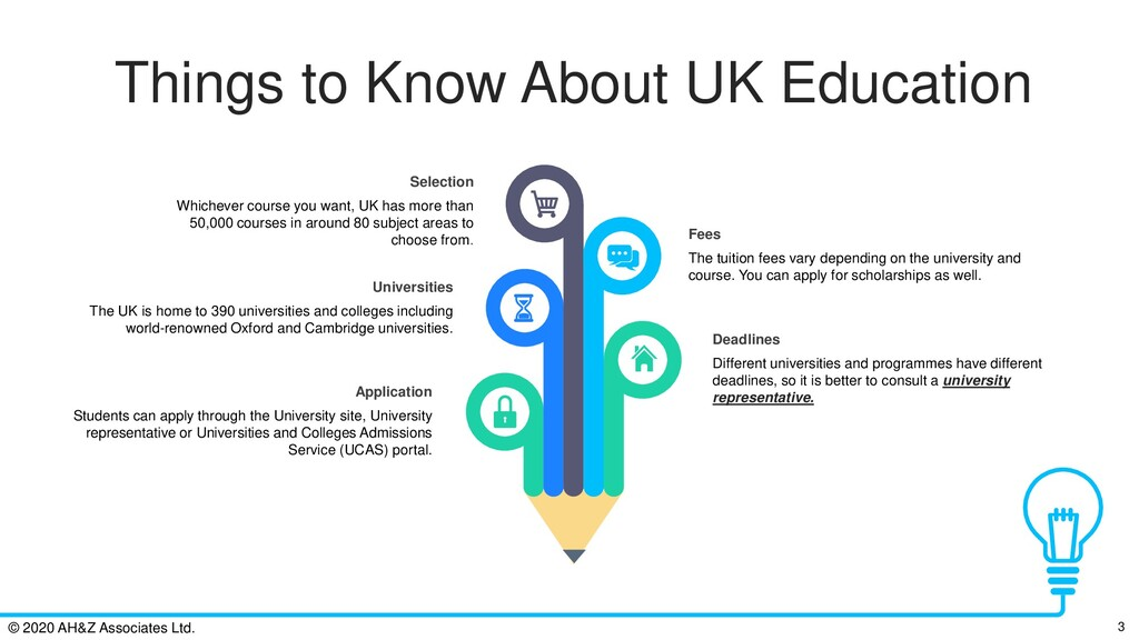 Things to Know About UK Education Fees The tuit...