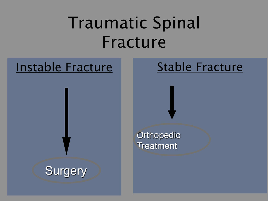 Traumatic Spinal Fracture Instable Fracture Sta...