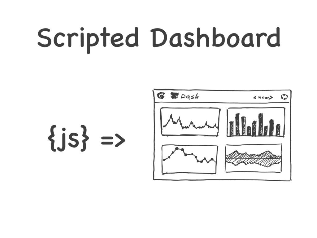 Scripted Dashboard {js} =>