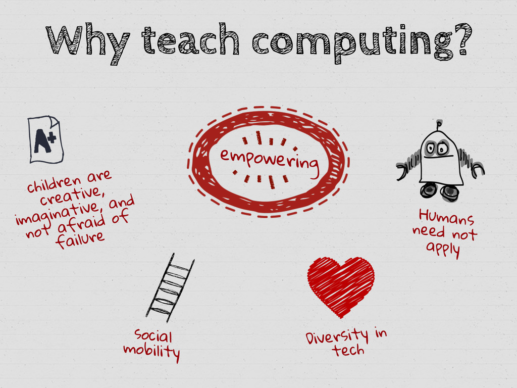 Why teach computing? Humans need not apply chil...