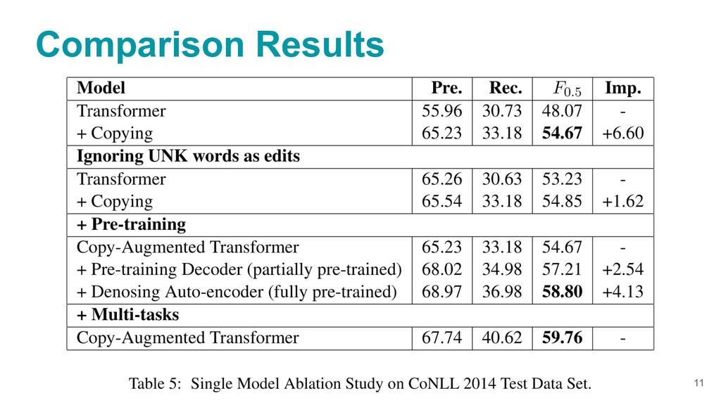 Comparison Results 11