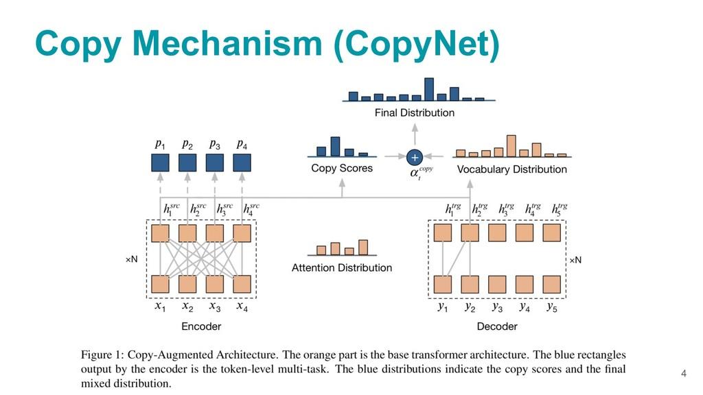 Copy Mechanism (CopyNet) 4