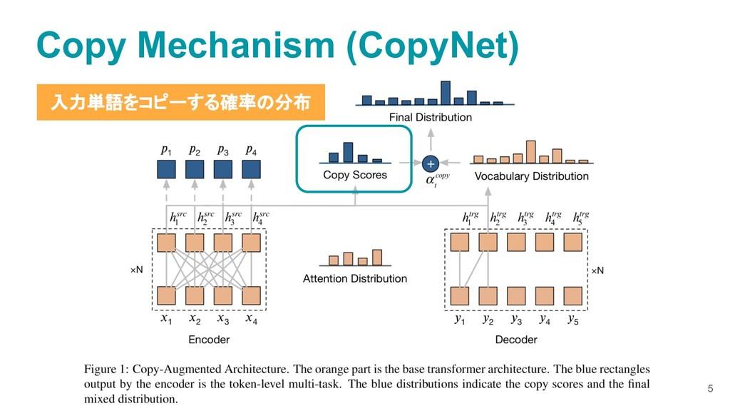 Copy Mechanism (CopyNet) 入力単語をコピーする確率の分布 5