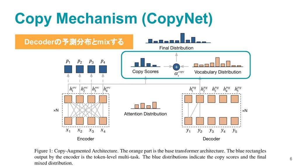 Copy Mechanism (CopyNet) Decoderの予測分布とmixする 6