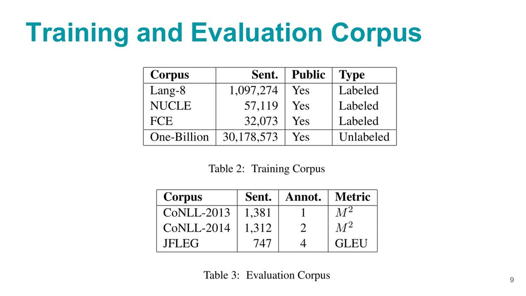 Training and Evaluation Corpus 9