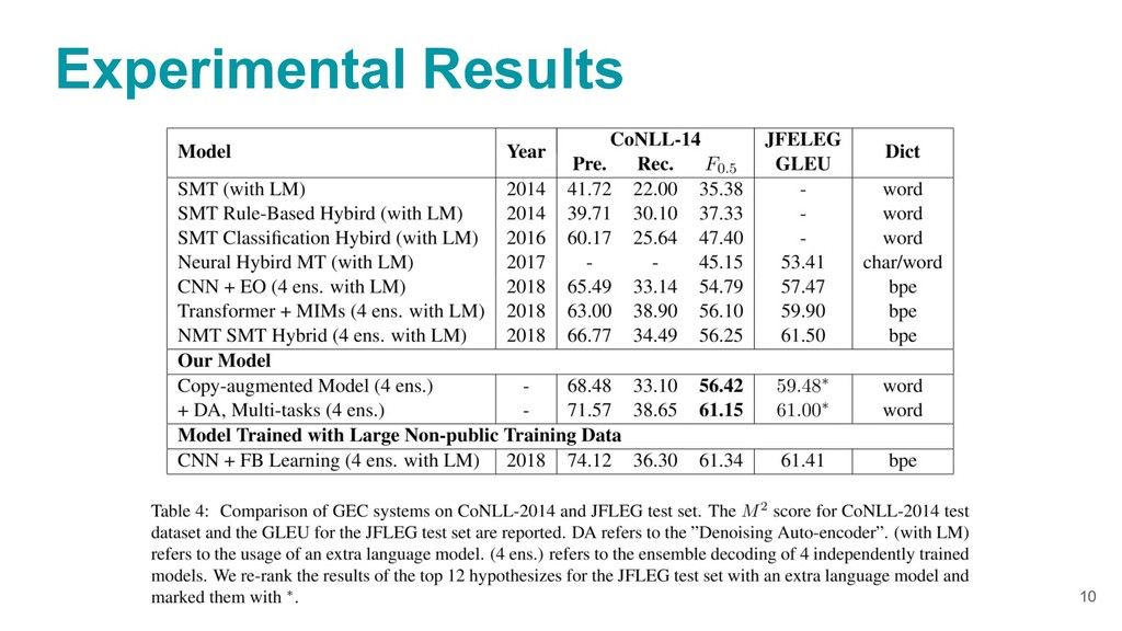 Experimental Results 10