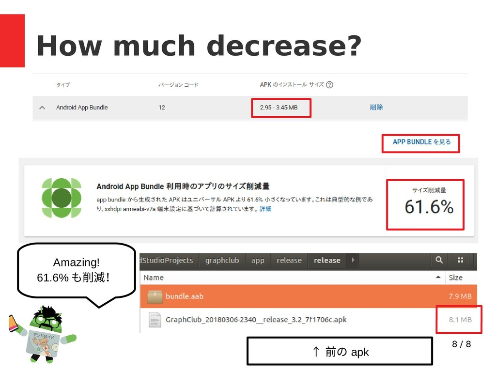 8 / 8 How much decrease? Amazing! 61.6% も削減! ↑ ...