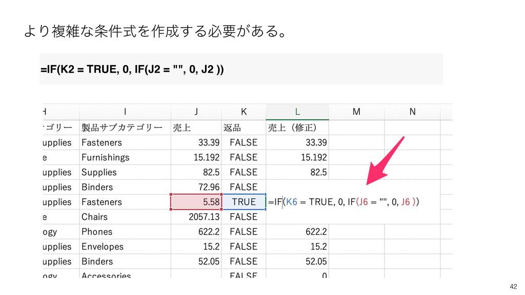42 ΑΓෳͳ݅ࣜΛ࡞͢Δඞཁ͕͋Δɻ =IF(K2 = TRUE, 0, IF(J2 ...