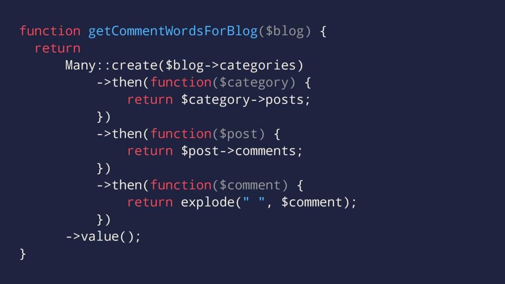 function getCommentWordsForBlog($blog) { return...
