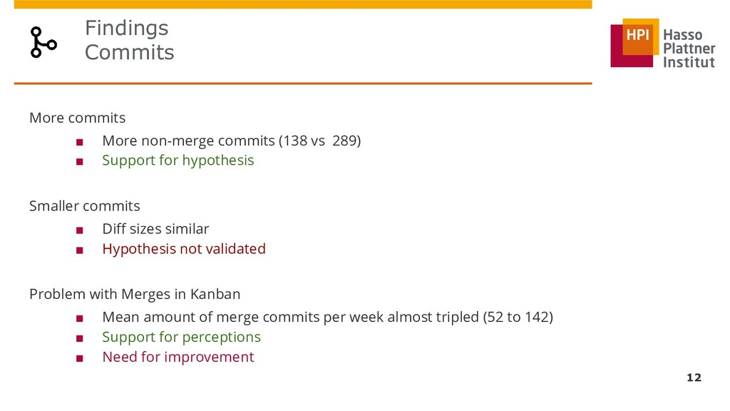 12 More commits ■ More non-merge commits (138 v...
