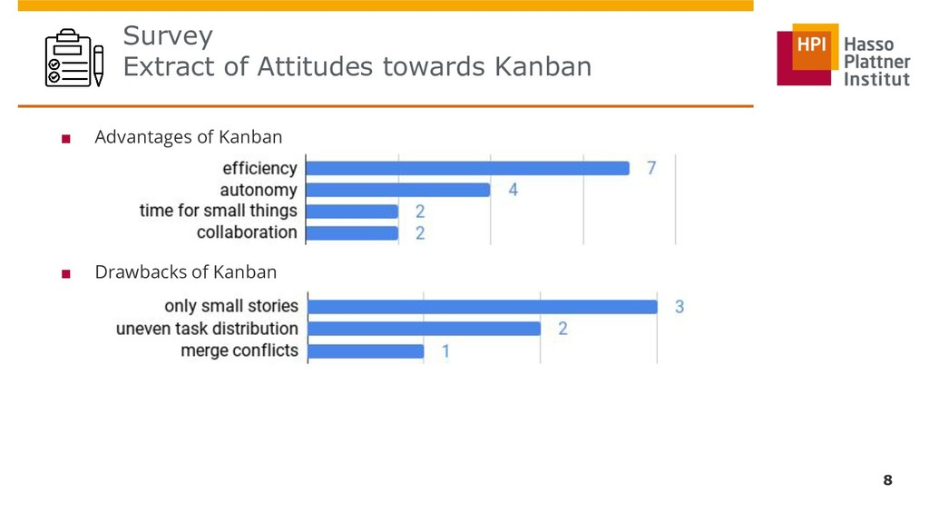 Survey Extract of Attitudes towards Kanban 8 ■ ...