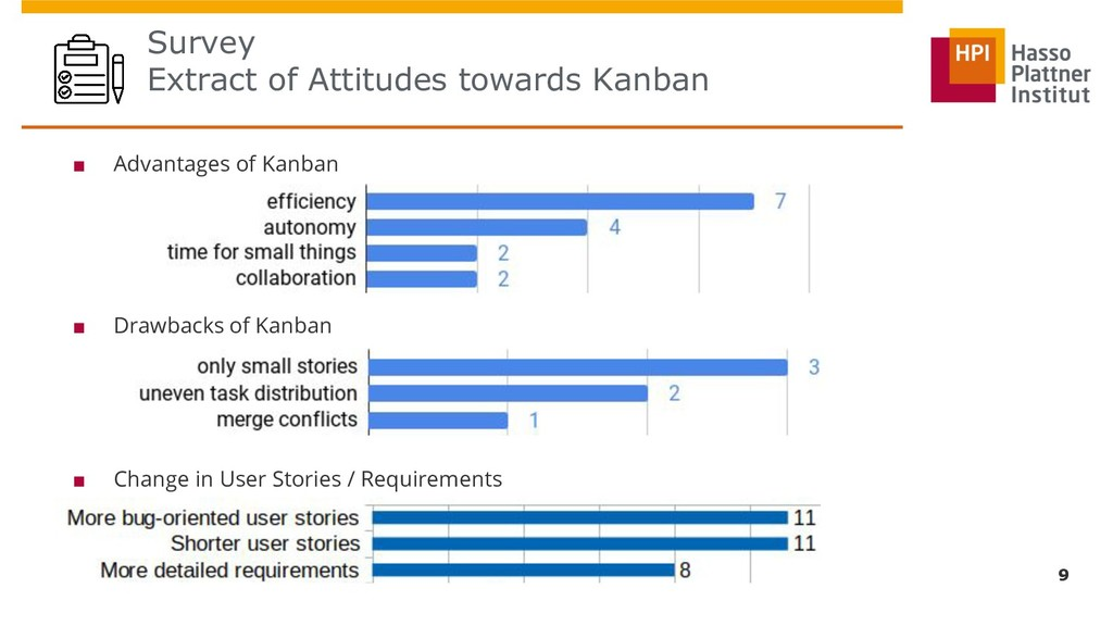Survey Extract of Attitudes towards Kanban 9 ■ ...