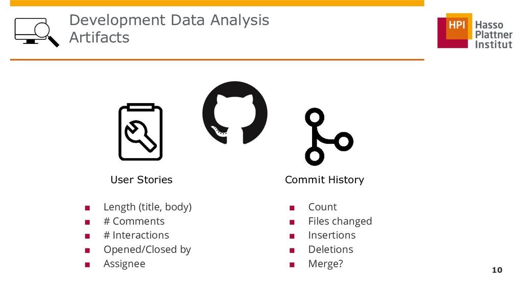 Development Data Analysis Artifacts 10 ■ Length...