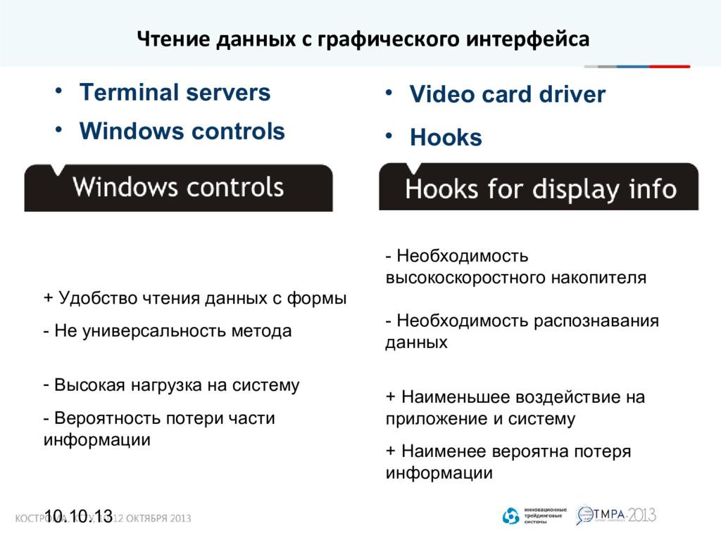 10.10.13 Чтение данных с графического интерфейс...