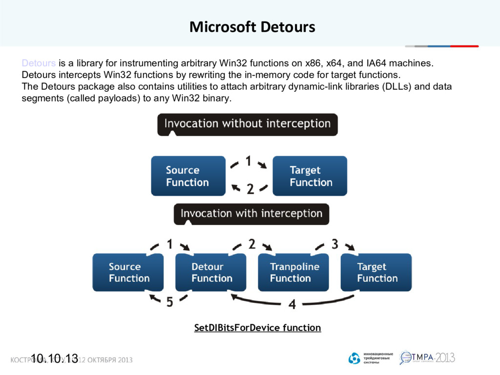 10.10.13 Detours is a library for instrumenting...