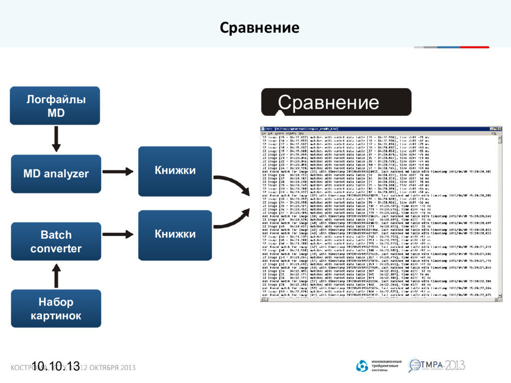 10.10.13 Сравнение Логфайлы MD MD analyzer Batc...