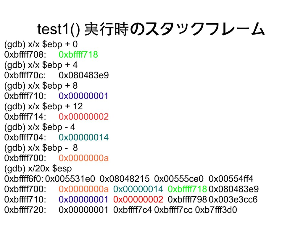 test1() 実行時のスタックフレーム (gdb) x/x $ebp + 0 0xbffff...
