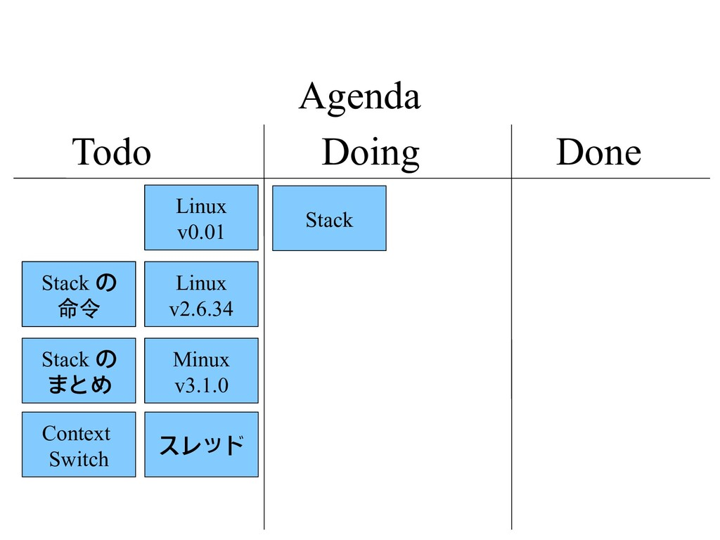 Agenda Stack の 命令 Stack Stack の まとめ Stack の 命令 ...